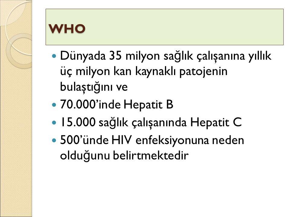 WHO Dünyada 35 milyon sağlık çalışanına yıllık üç milyon kan kaynaklı patojenin bulaştığını ve. 70.000'inde Hepatit B.