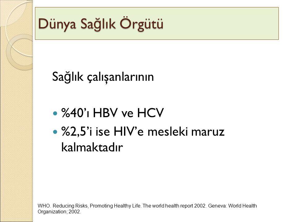 Dünya Sağlık Örgütü Sağlık çalışanlarının %40'ı HBV ve HCV