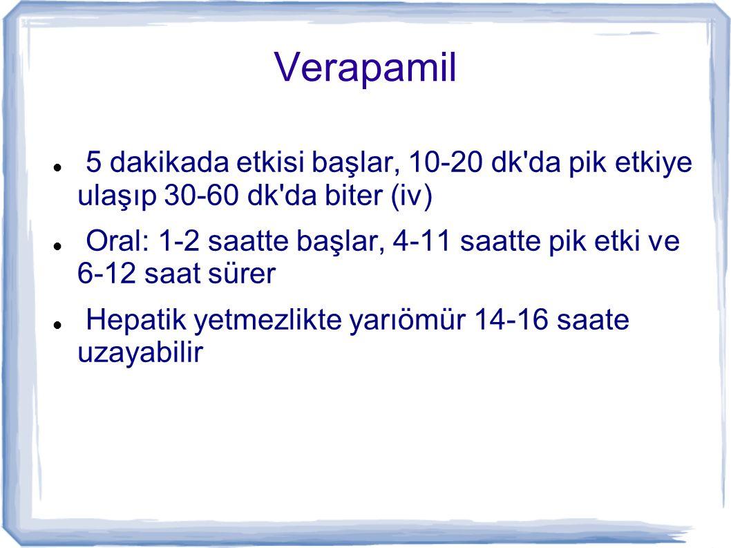 Verapamil 5 dakikada etkisi başlar, 10-20 dk da pik etkiye ulaşıp 30-60 dk da biter (iv)