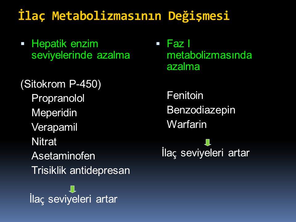 İlaç Metabolizmasının Değişmesi