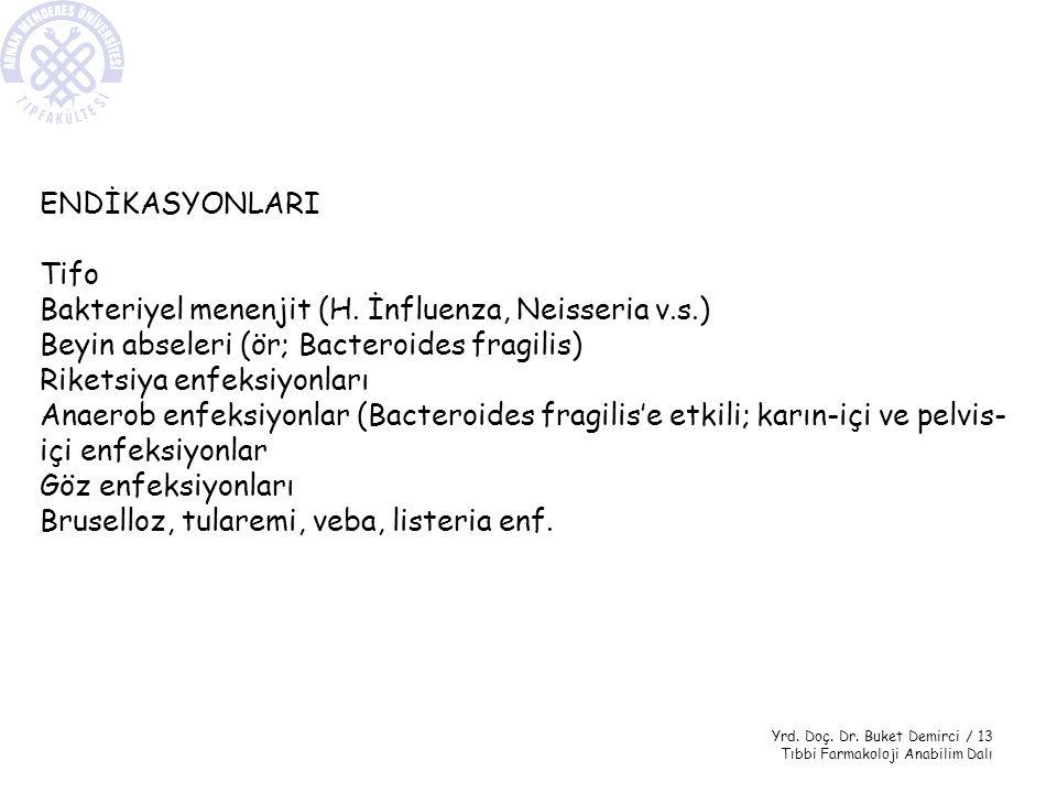 ENDİKASYONLARI Tifo. Bakteriyel menenjit (H. İnfluenza, Neisseria v.s.) Beyin abseleri (ör; Bacteroides fragilis)