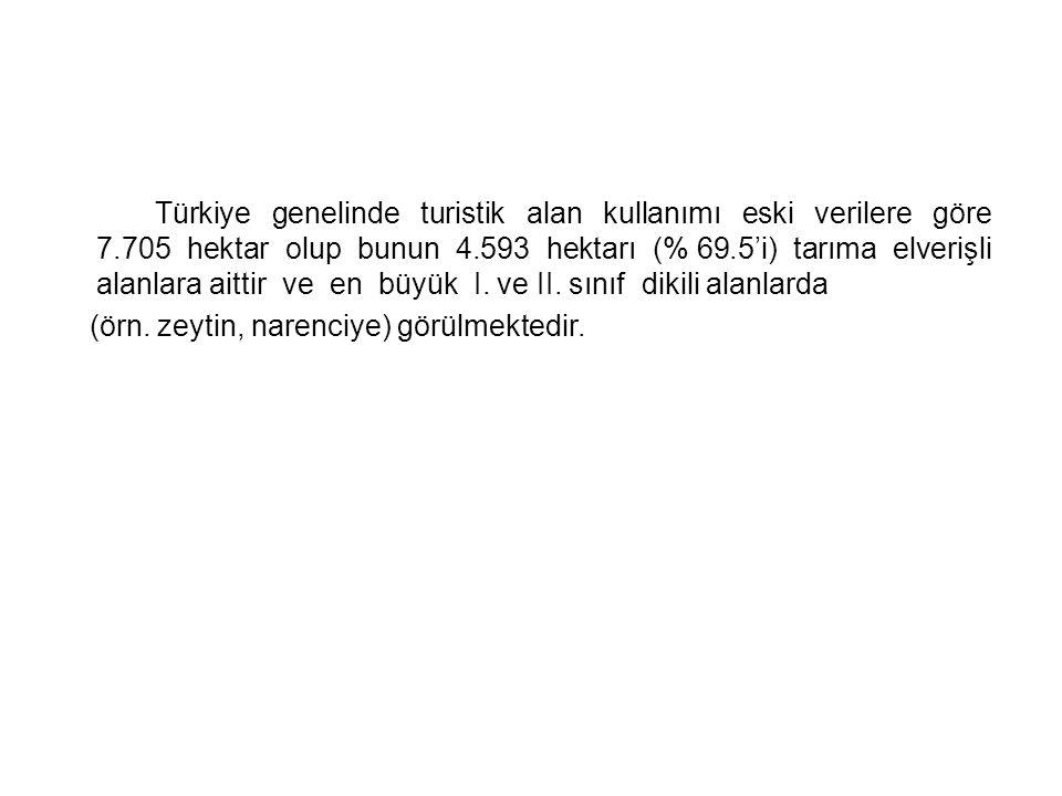 Türkiye genelinde turistik alan kullanımı eski verilere göre 7