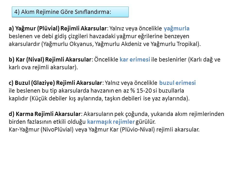 4) Akım Rejimine Göre Sınıflandırma:
