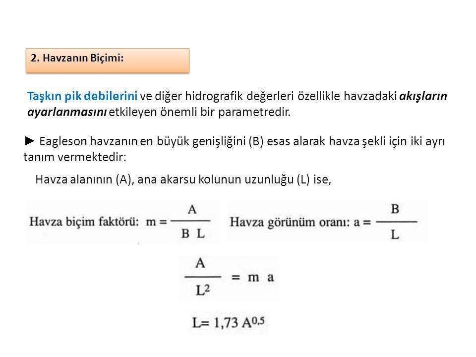 Havza alanının (A), ana akarsu kolunun uzunluğu (L) ise,