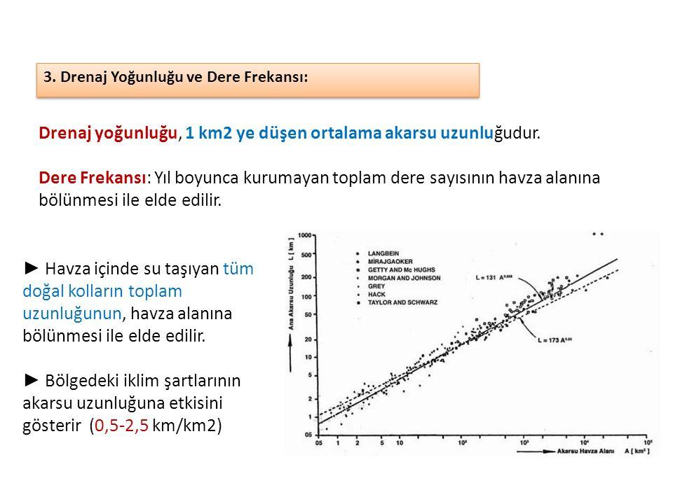 Drenaj yoğunluğu, 1 km2 ye düşen ortalama akarsu uzunluğudur.