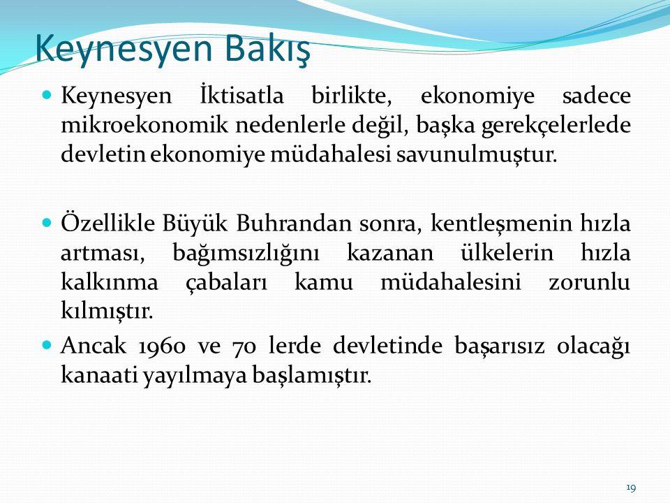 Keynesyen Bakış