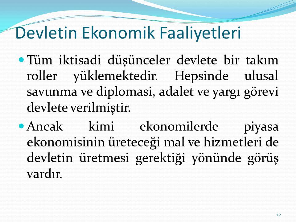 Devletin Ekonomik Faaliyetleri