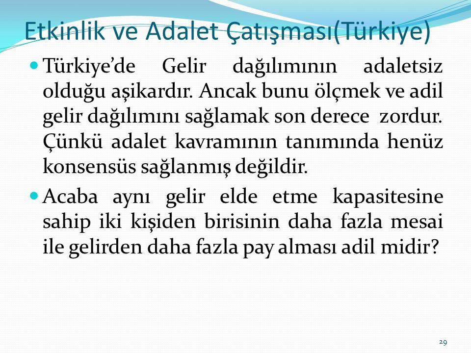 Etkinlik ve Adalet Çatışması(Türkiye)