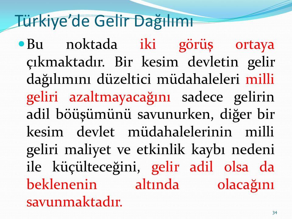 Türkiye'de Gelir Dağılımı