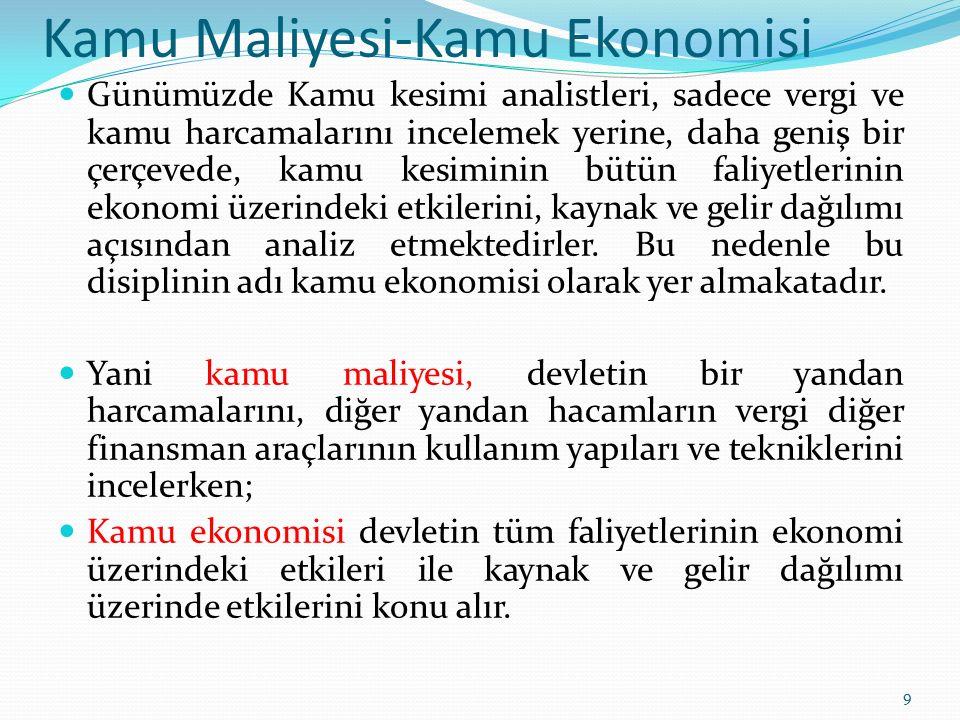 Kamu Maliyesi-Kamu Ekonomisi