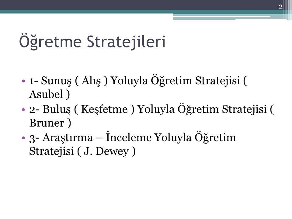 Öğretme Stratejileri 1- Sunuş ( Alış ) Yoluyla Öğretim Stratejisi ( Asubel ) 2- Buluş ( Keşfetme ) Yoluyla Öğretim Stratejisi ( Bruner )