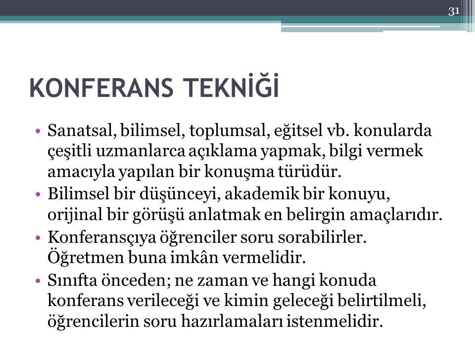 KONFERANS TEKNİĞİ