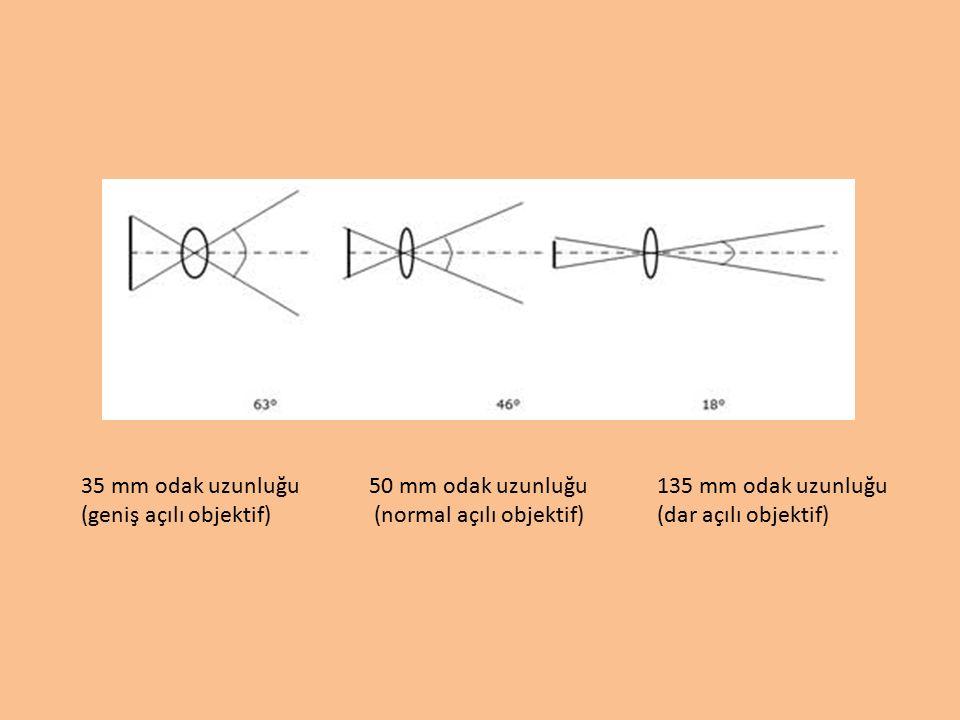 35 mm odak uzunluğu 50 mm odak uzunluğu 135 mm odak uzunluğu