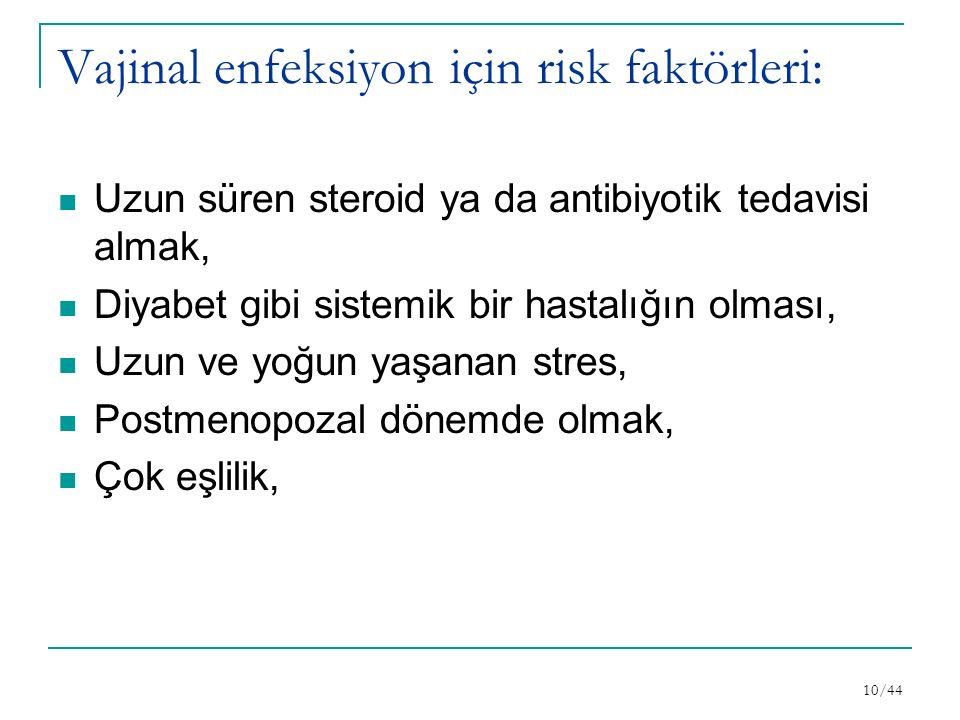 Vajinal enfeksiyon için risk faktörleri: