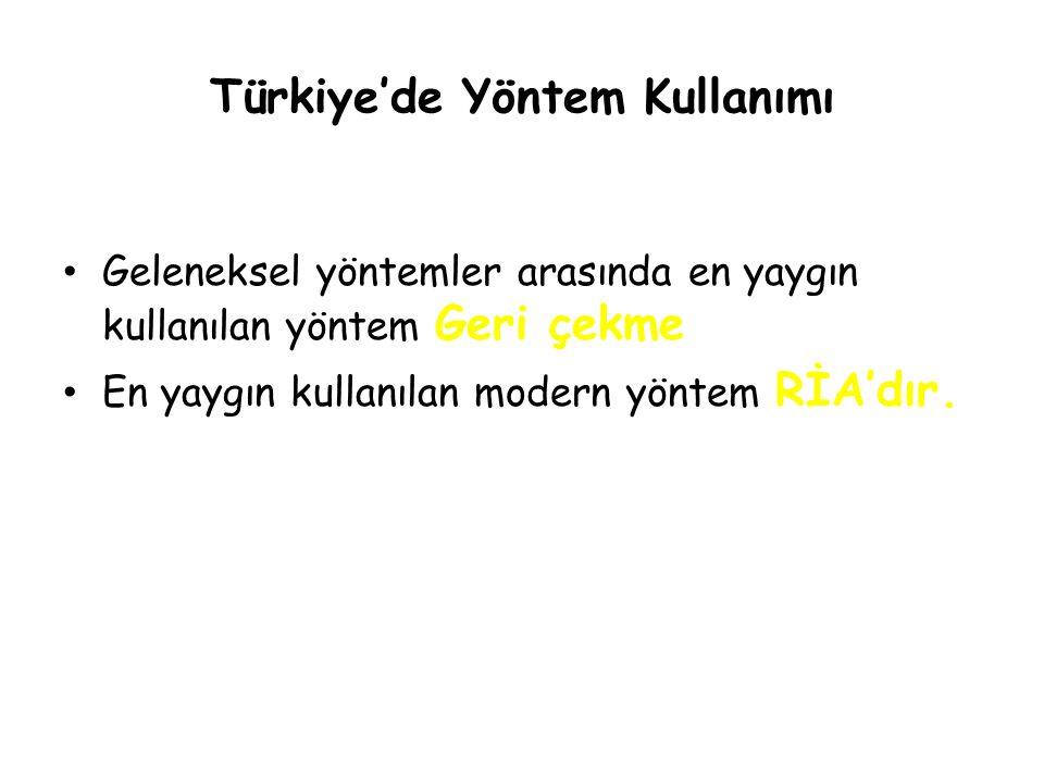 Türkiye'de Yöntem Kullanımı