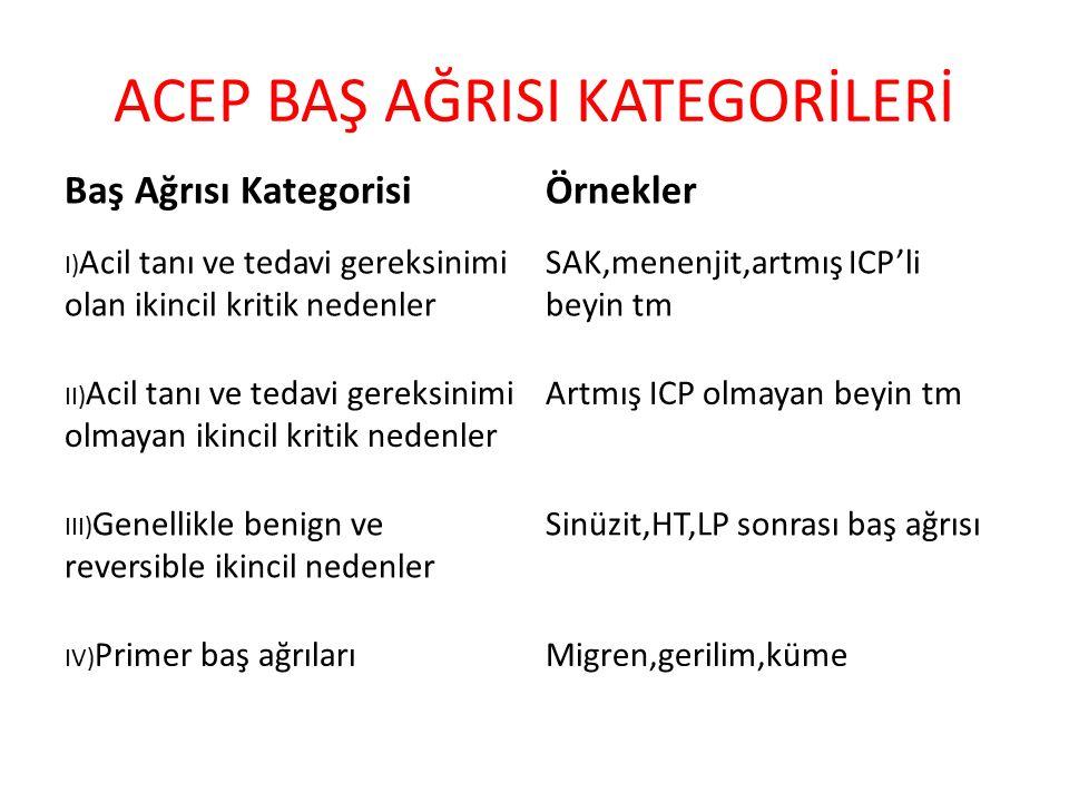 ACEP BAŞ AĞRISI KATEGORİLERİ