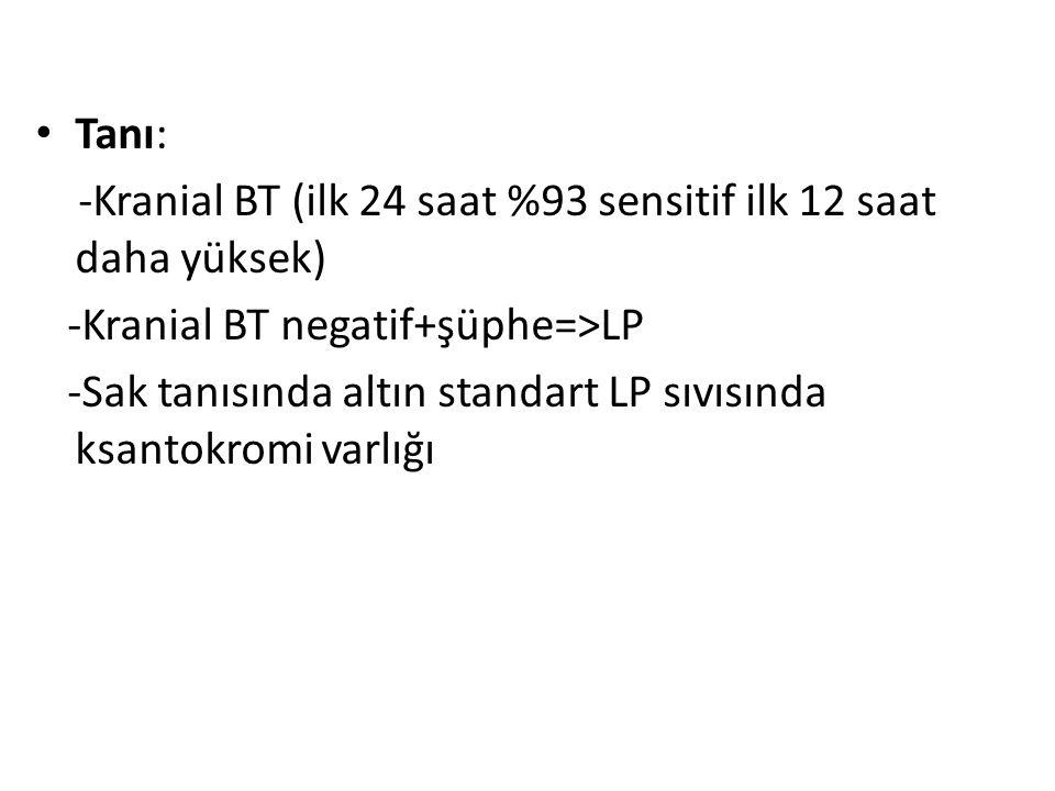 Tanı: -Kranial BT (ilk 24 saat %93 sensitif ilk 12 saat daha yüksek) -Kranial BT negatif+şüphe=>LP.