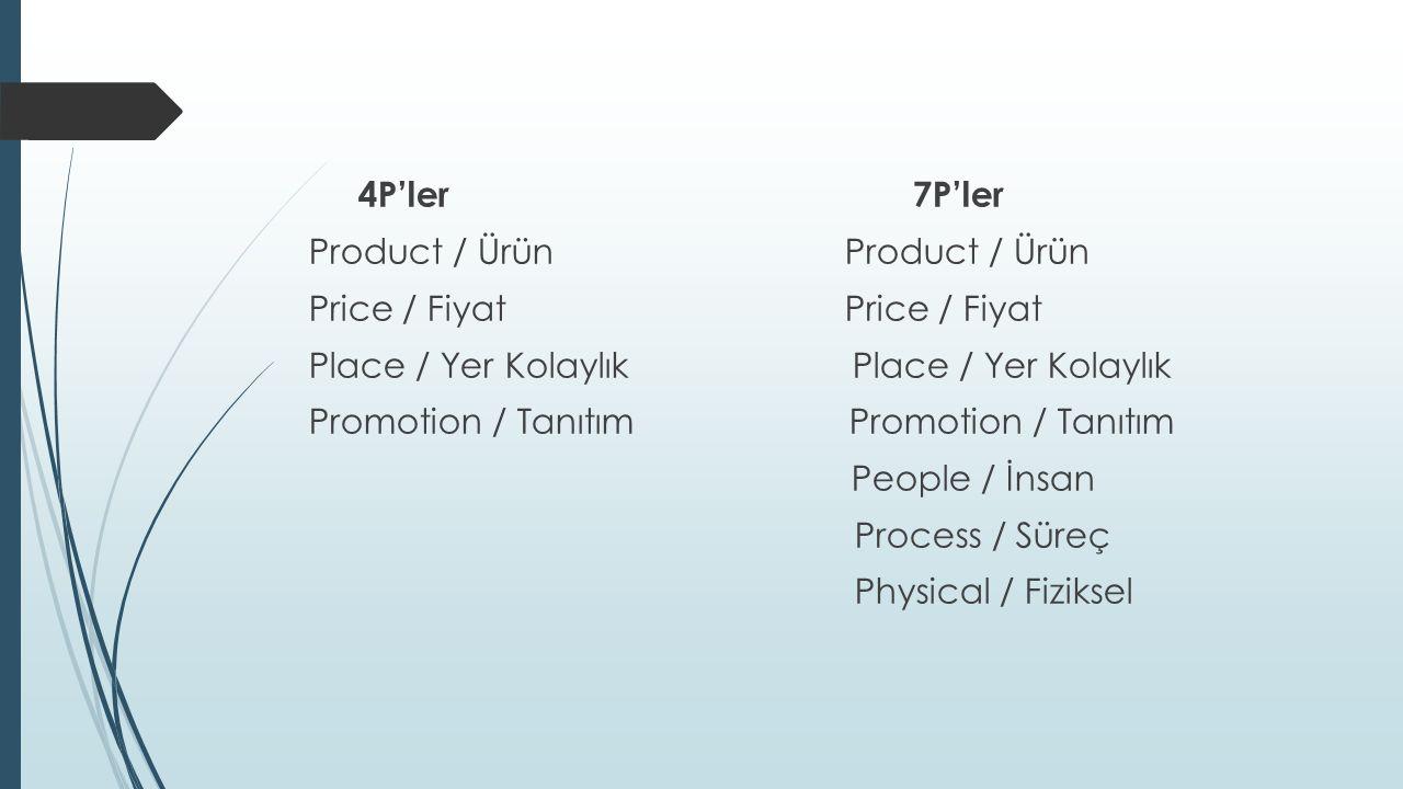4P'ler 7P'ler Product / Ürün Product / Ürün Price / Fiyat Price / Fiyat Place / Yer Kolaylık Place / Yer Kolaylık Promotion / Tanıtım Promotion / Tanıtım People / İnsan Process / Süreç Physical / Fiziksel