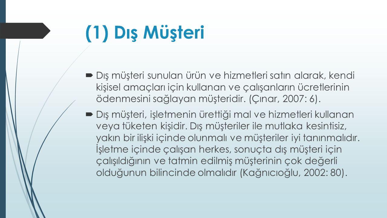 (1) Dış Müşteri