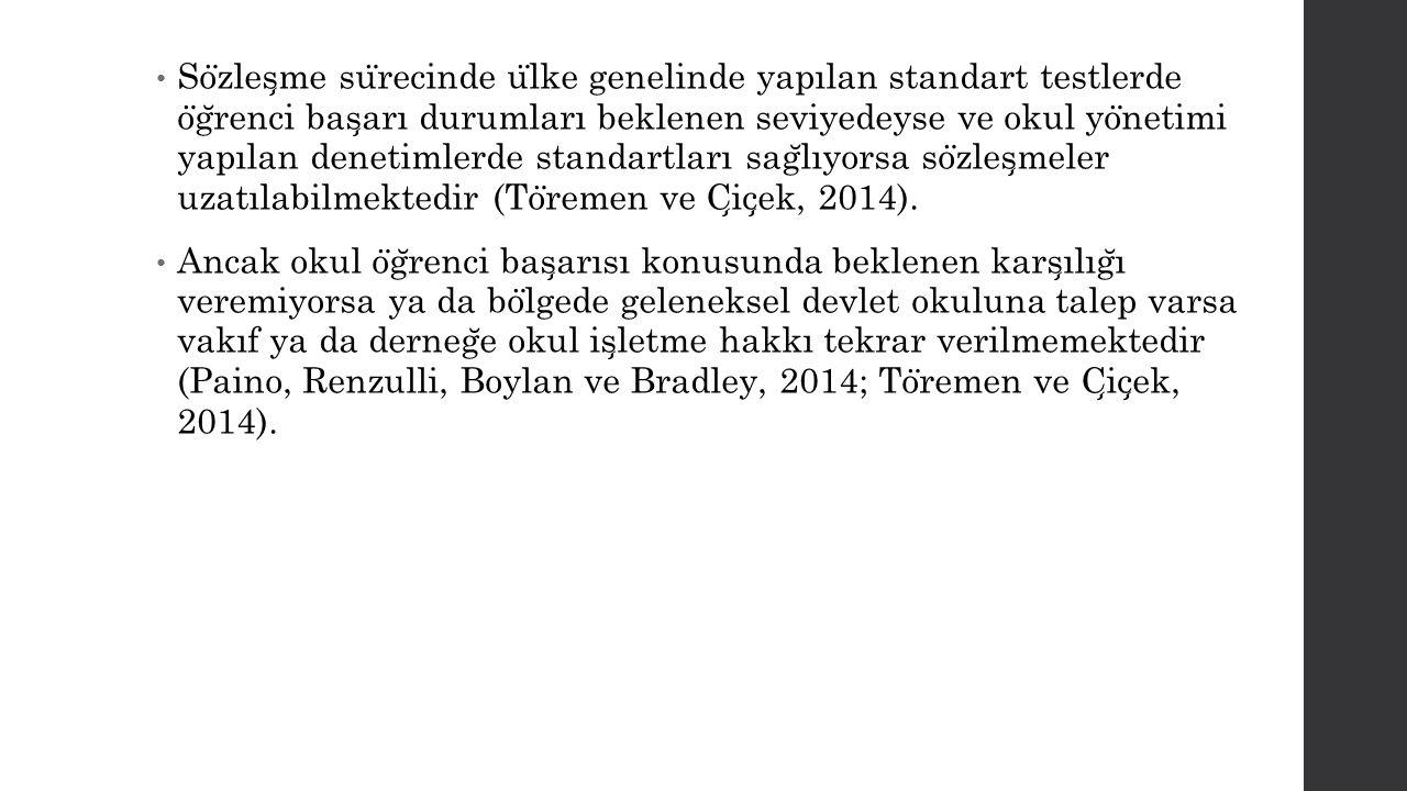 Sözleşme sürecinde ülke genelinde yapılan standart testlerde öğrenci başarı durumları beklenen seviyedeyse ve okul yönetimi yapılan denetimlerde standartları sağlıyorsa sözleşmeler uzatılabilmektedir (Töremen ve Çiçek, 2014).