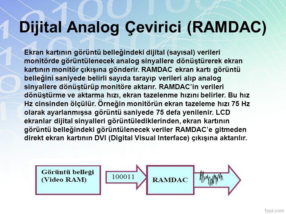 Dijital Analog Çevirici (RAMDAC)