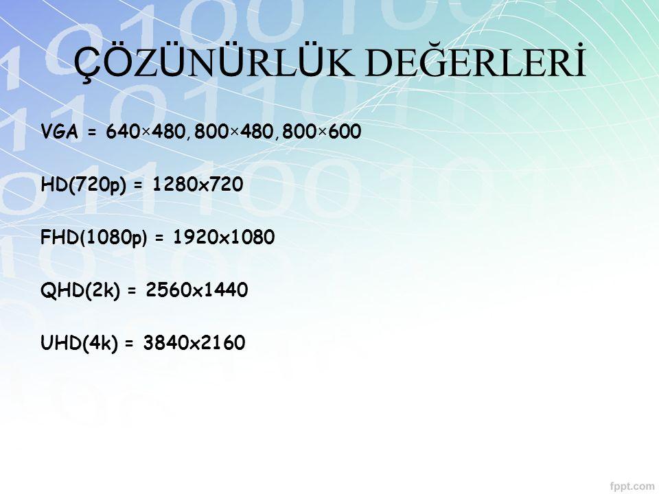 ÇÖZÜNÜRLÜK DEĞERLERİ VGA = 640×480, 800×480, 800×600