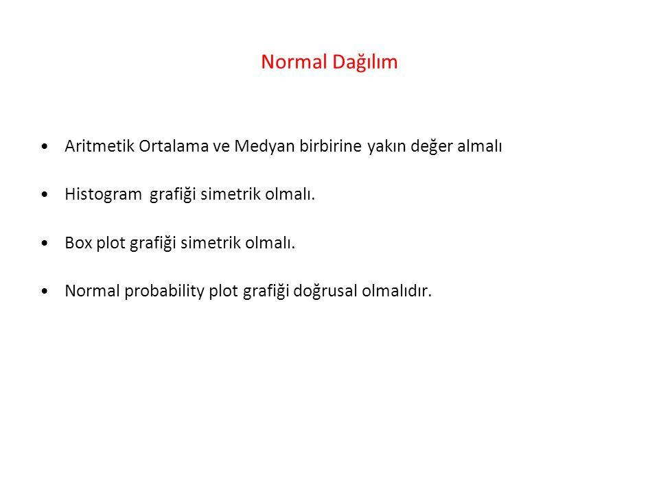 Normal Dağılım Aritmetik Ortalama ve Medyan birbirine yakın değer almalı. Histogram grafiği simetrik olmalı.