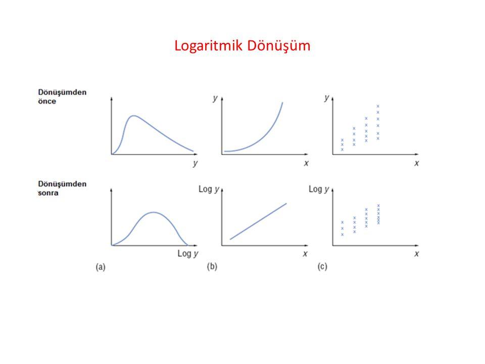 Logaritmik Dönüşüm