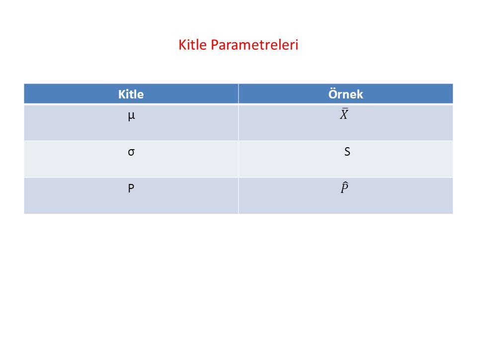 Kitle Parametreleri Kitle Örnek μ 𝑋 σ S P 𝑃