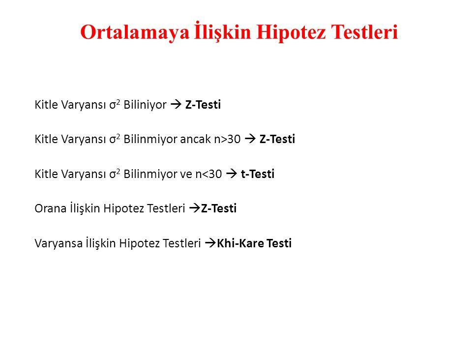 Ortalamaya İlişkin Hipotez Testleri
