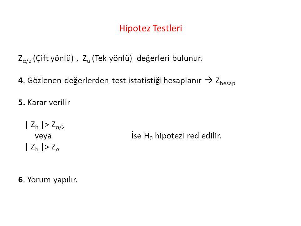 Hipotez Testleri Zα/2 (Çift yönlü) , Zα (Tek yönlü) değerleri bulunur.