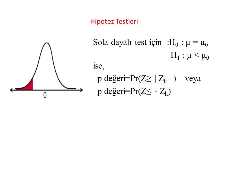 Sola dayalı test için :H0 : µ = µ0 H1 : µ < µ0 ise,