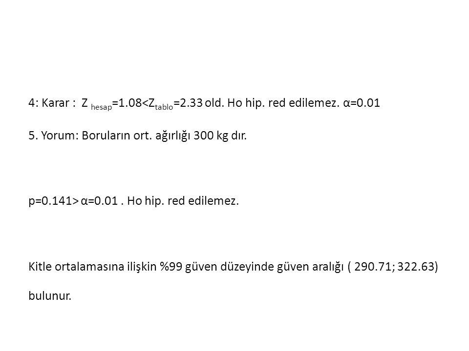 4: Karar : Z hesap=1.08<Ztablo=2.33 old. Ho hip. red edilemez.