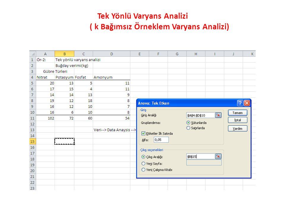 Tek Yönlü Varyans Analizi ( k Bağımsız Örneklem Varyans Analizi)