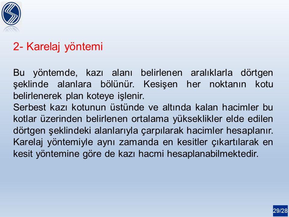 2- Karelaj yöntemi