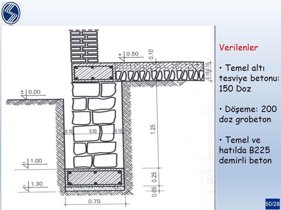 Verilenler • Temel altı tesviye betonu: 150 Doz. • Döşeme: 200 doz grobeton.