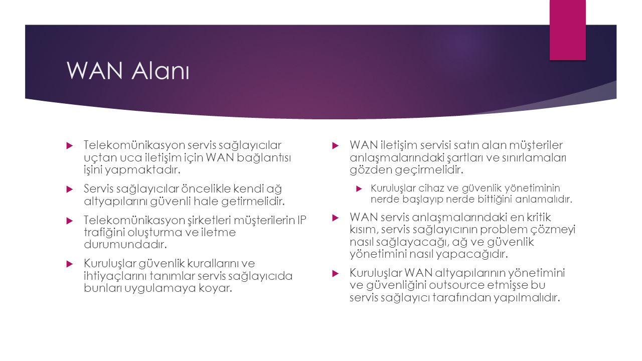 WAN Alanı Telekomünikasyon servis sağlayıcılar uçtan uca iletişim için WAN bağlantısı işini yapmaktadır.