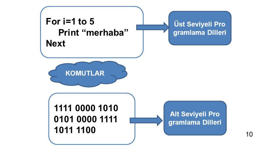 Üst Seviyeli Programlama Dilleri Alt Seviyeli Programlama Dilleri