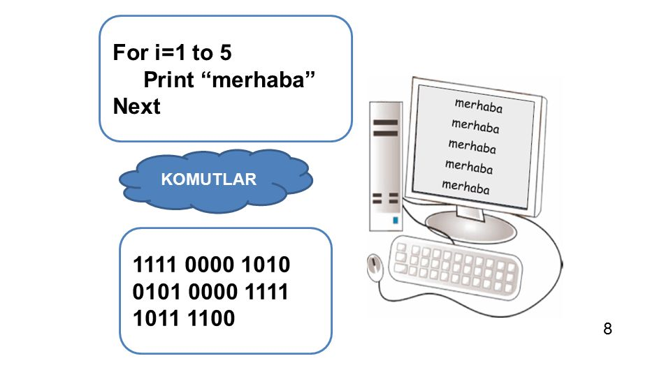 For i=1 to 5 Print merhaba Next 1111 0000 1010 0101 0000 1111