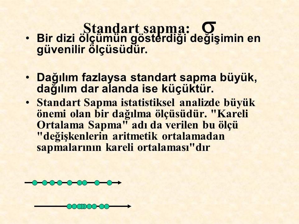 Standart sapma: s Bir dizi ölçümün gösterdiği değişimin en güvenilir ölçüsüdür.