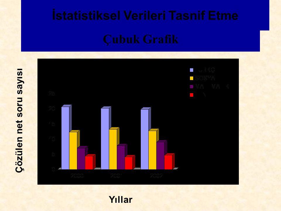 İstatistiksel Verileri Tasnif Etme