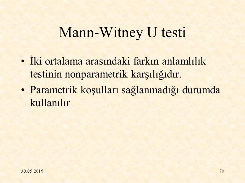 Mann-Witney U testi İki ortalama arasındaki farkın anlamlılık testinin nonparametrik karşılığıdır.
