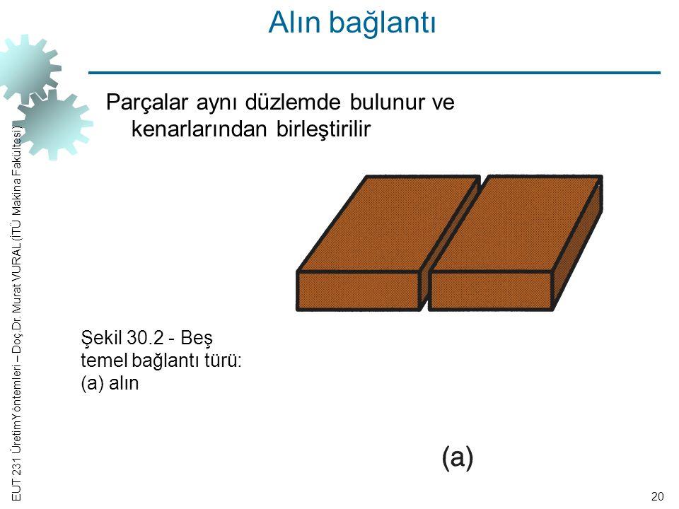 Alın bağlantı Parçalar aynı düzlemde bulunur ve kenarlarından birleştirilir. Şekil 30.2 ‑ Beş temel bağlantı türü: (a) alın.