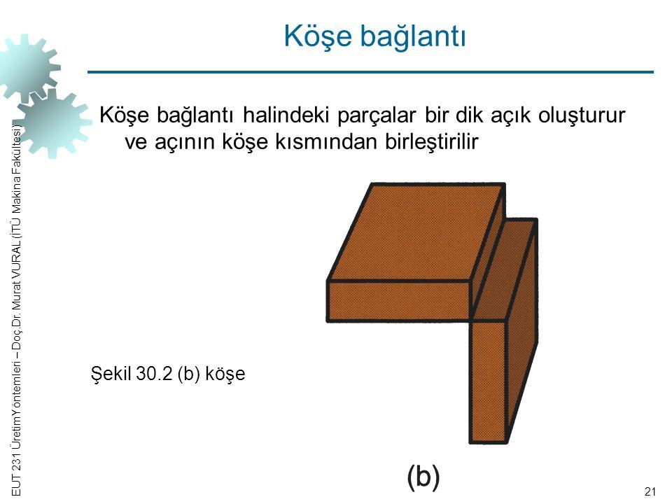 Köşe bağlantı Köşe bağlantı halindeki parçalar bir dik açık oluşturur ve açının köşe kısmından birleştirilir.