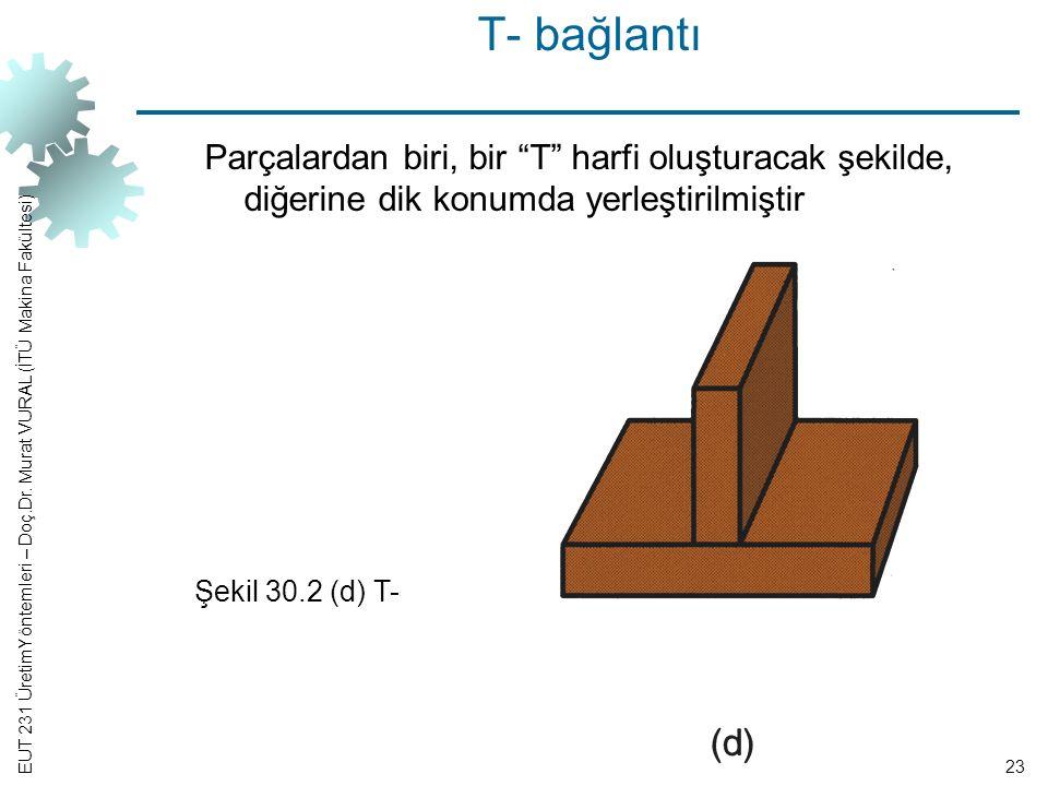 T- bağlantı Parçalardan biri, bir T harfi oluşturacak şekilde, diğerine dik konumda yerleştirilmiştir.