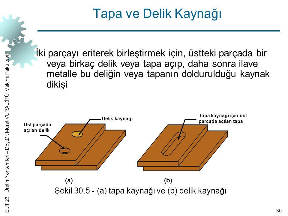 Şekil 30.5 ‑ (a) tapa kaynağı ve (b) delik kaynağı