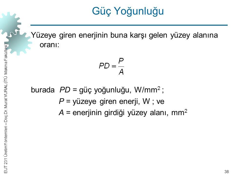 Güç Yoğunluğu Yüzeye giren enerjinin buna karşı gelen yüzey alanına oranı: burada PD = güç yoğunluğu, W/mm2 ;
