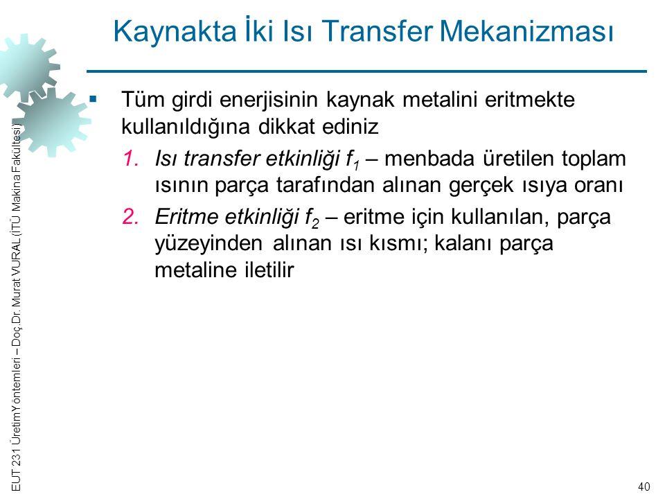 Kaynakta İki Isı Transfer Mekanizması