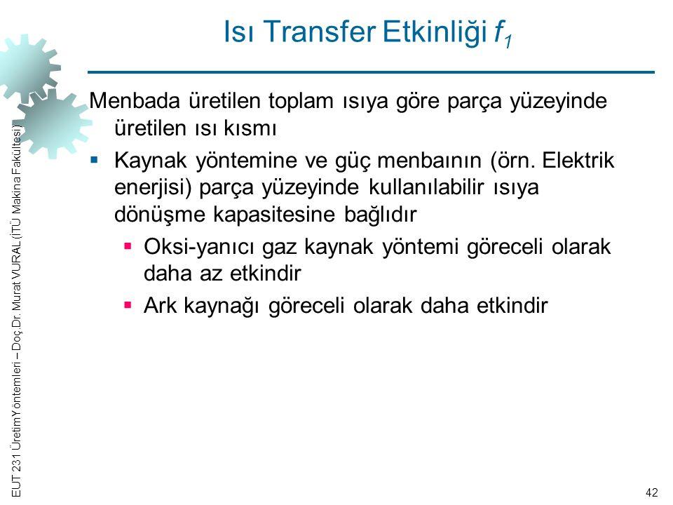 Isı Transfer Etkinliği f1