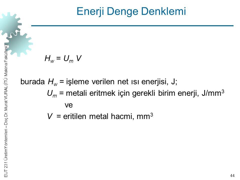 Enerji Denge Denklemi Hw = Um V